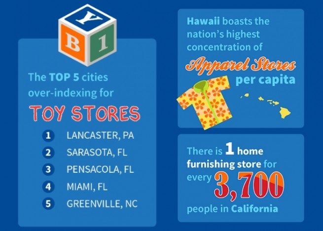 US_Shopping_Infographic_2