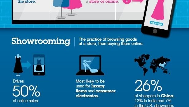 How_people_will_Shop_2013